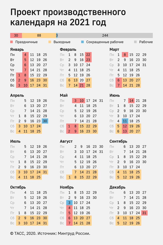 Как отдохнуть в выходные и праздники 2021 года
